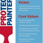 FDD Talk:  Why Join ProTect Painters When You Can Start Your Own Painting Business from Scratch?  Take a Look at Their Numbers (Updated)
