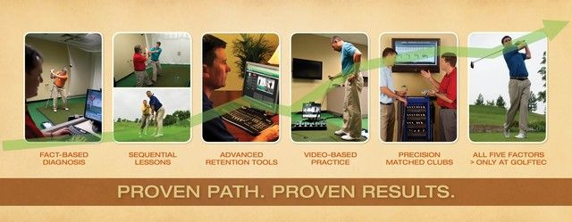 GolfTEC's Proven Path Proven Results Board Image