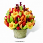 FDD Talk:  Average Gross Sales of Edible Arrangements Businesses