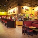 FDD Talk Daily: Profit and Loss Statement for Three-Year Group of Moe's Southwest Grill Restaurants