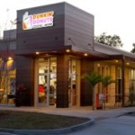 Franchise Costs: Detailed Estimates of Dunkin' Donuts Franchise Costs (2013 FDD)