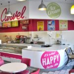 Franchise Costs: Detailed Estimates of Carvel Franchise Costs (2016 FDD)