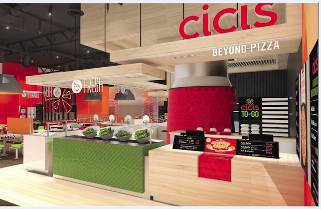 Cicis (Pizza) - Average Sales, Cost of Sales, Payroll ...