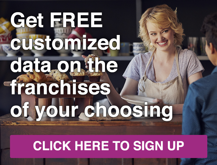 Customized Franchise Data Email Sign Up